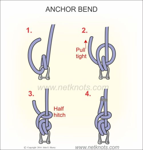 anchor-bend
